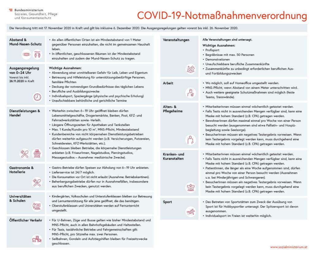 201114 Notmassnahmenverordnung Ab 17Nov END